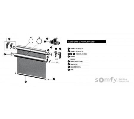 Ηλεκτροκίνητοι μηχανισμοί Somfy